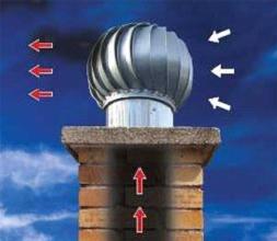 Турбина дымоход купить шибер для дымохода в новосибирске